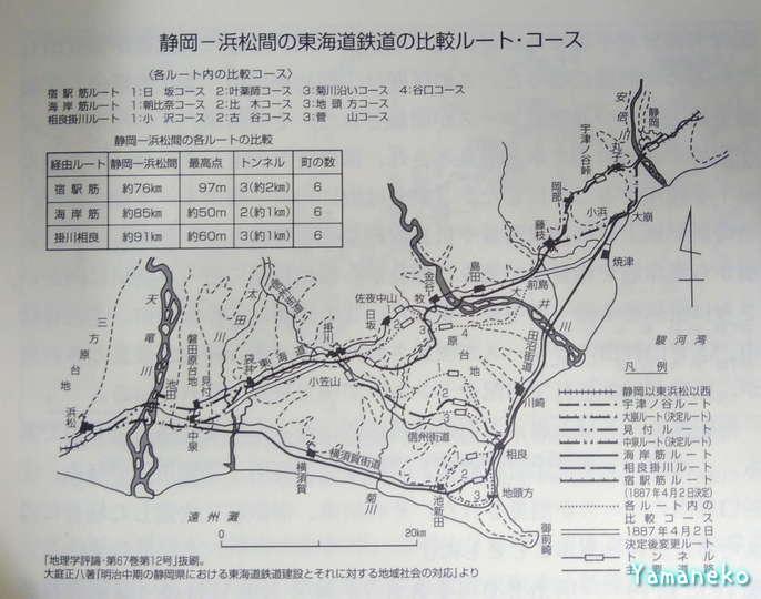東海道鉄道軌道史